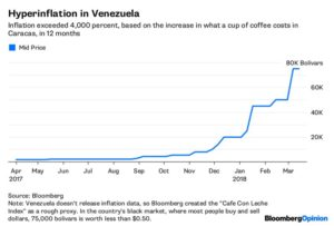 The Reality of Socialism - Lights Go Out in Venezuela
