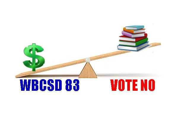 WBCSD Cost Per Student